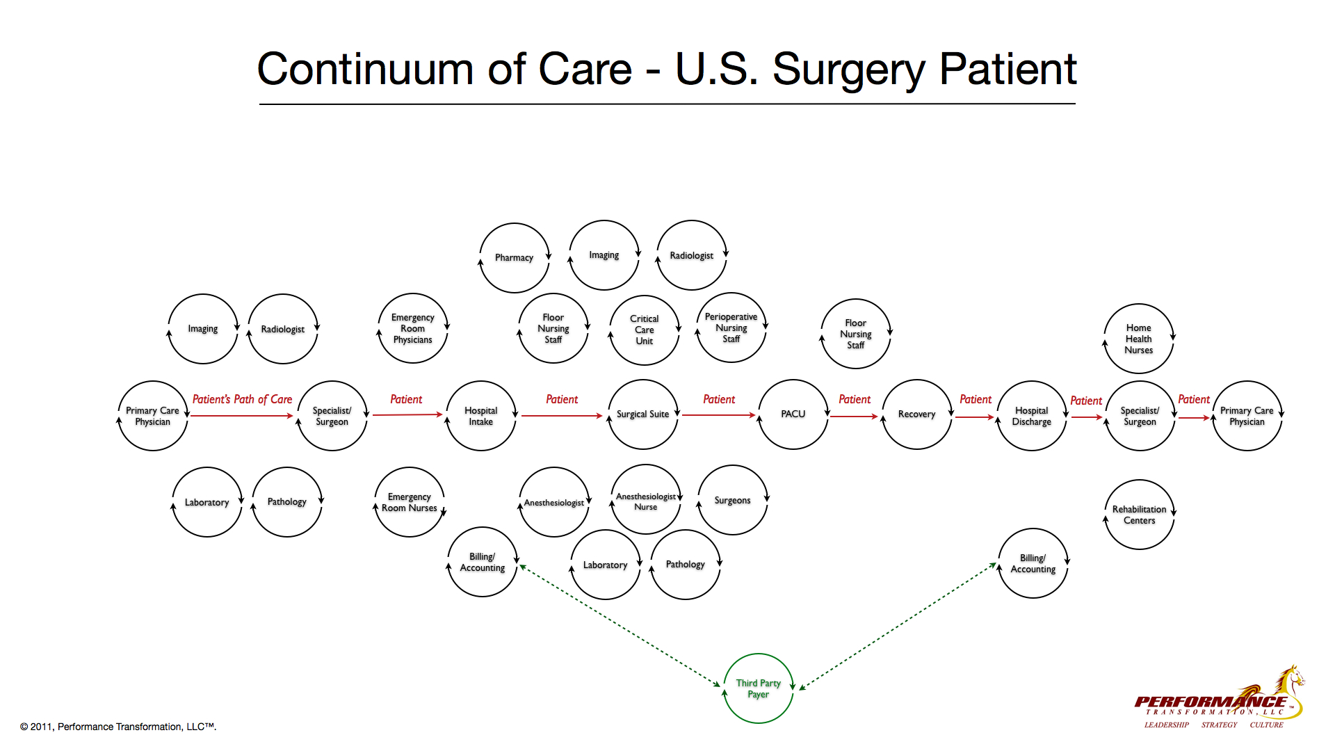patient care and the effects culture can have Read chapter 11 impact of cultural, social, and community environments  care culture described above can be  that have shown such neighborhood effects.