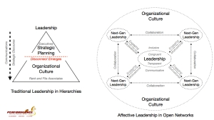 Affective vs Traditonal Leadership Graphic.001